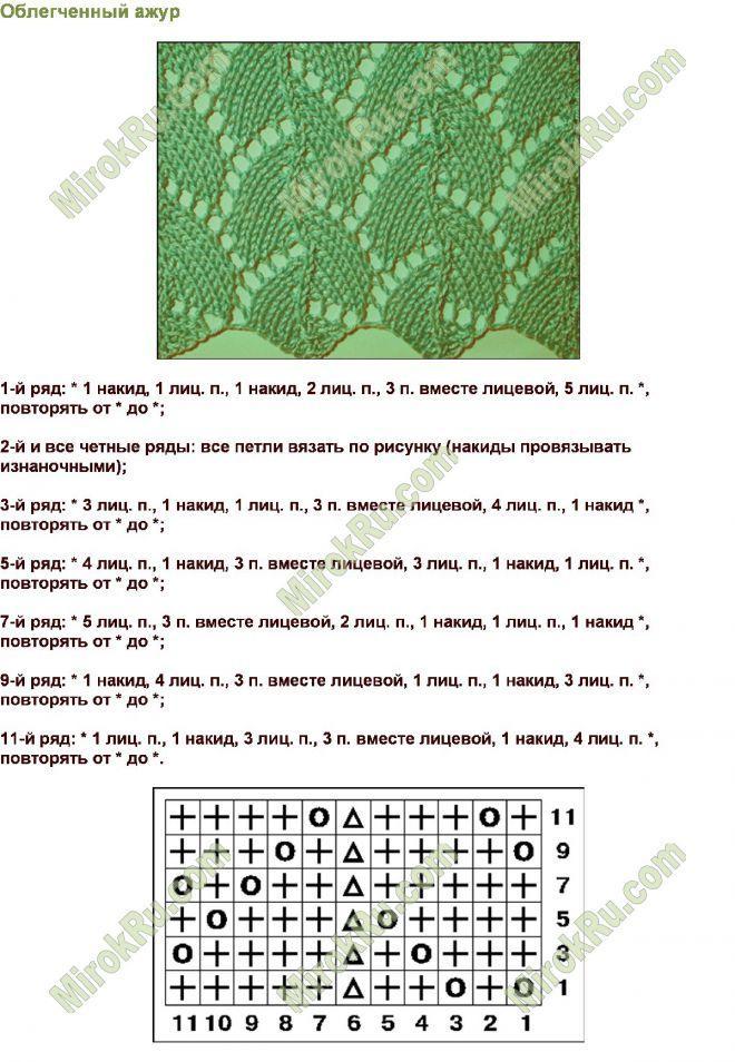 Ажурные узоры схемы и описание