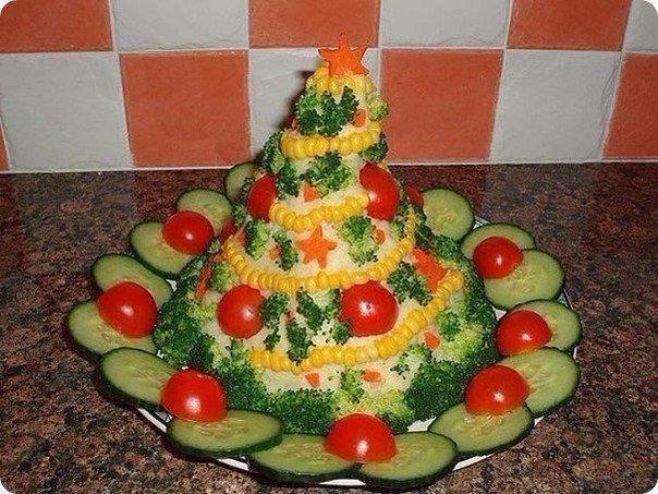 Новогодние салаты и рецепты с