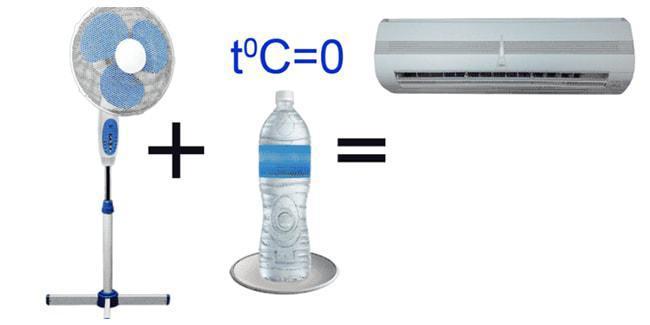 Как  сделать из вентилятора кондиционер видео