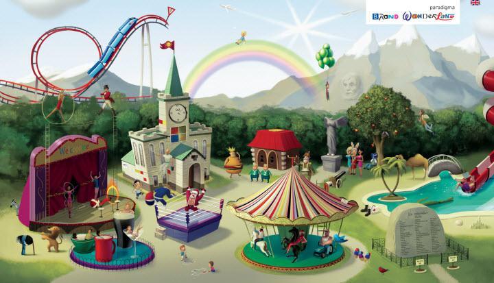 business advertising amusement parks