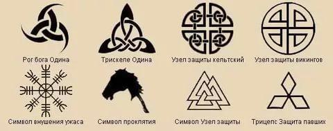 Viking SymbolsNorse Symbols and Their Meanings  Mythologian