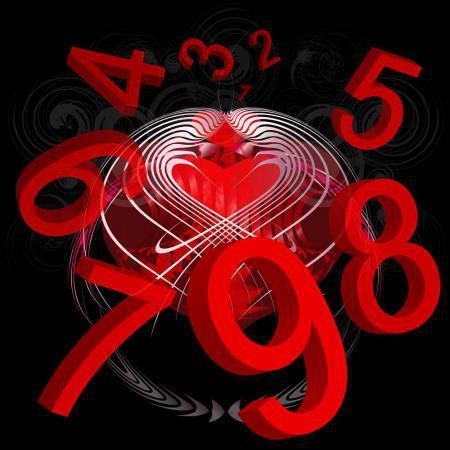 2018 год нумерологический прогноз по дате рождения 03891