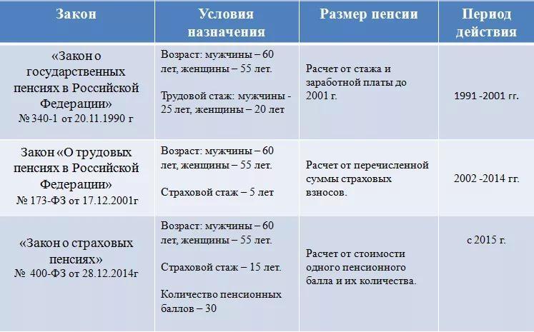 https://kak2z.ru/my_img/img/2018/06/29/6e469.jpg