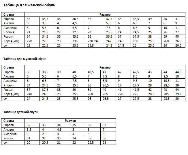 Таблицы размеров детской обуви